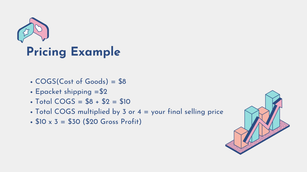 Pricing example for a product